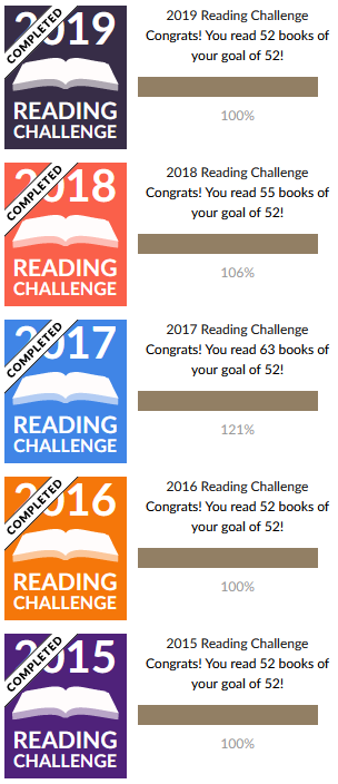 Completed Goodreads challenges